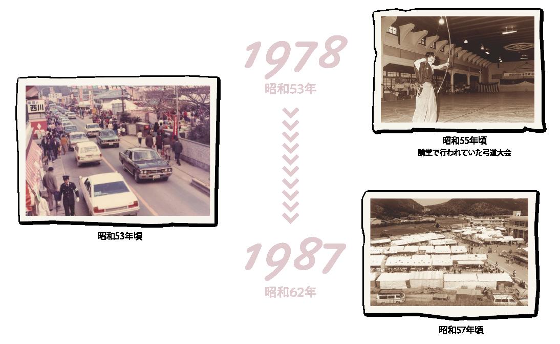1978年〜1987年